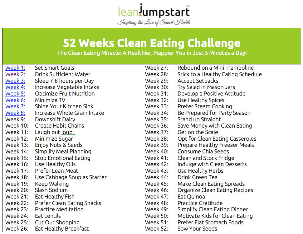 Clean Eating Challenge: 52 powerful, healthy habit changes