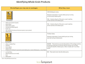 whole grain chart