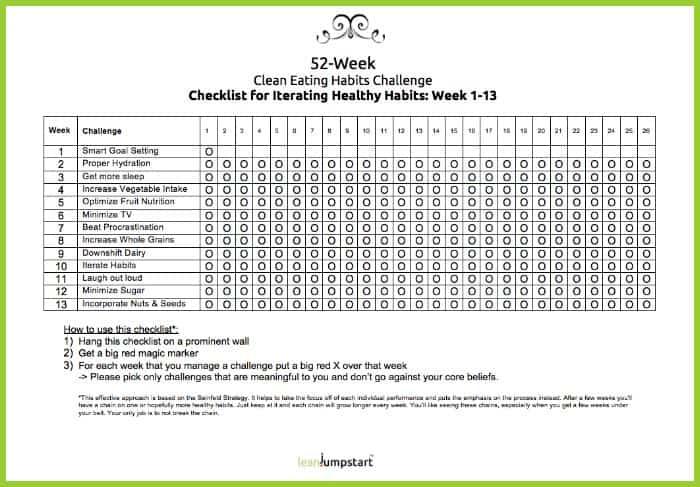 Healthy Habit Changes