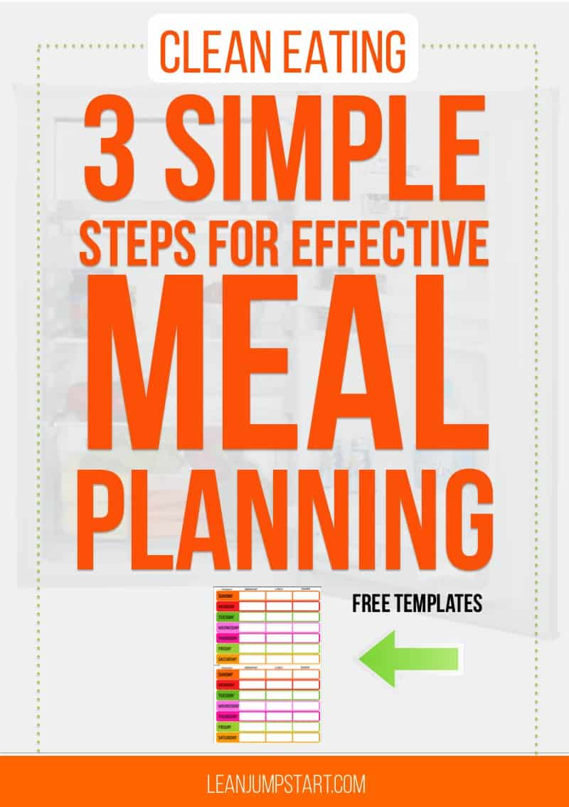 clean eating meal plan: Simplify meal planning with free template