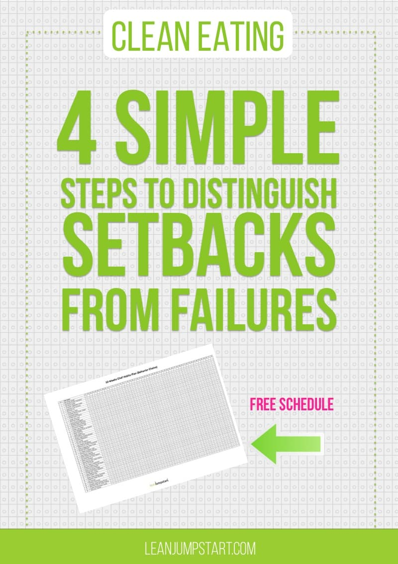 clean eating and weigh loss: 4 simple steps to distinguish setbacks from failures