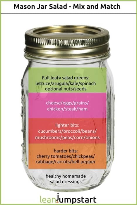 mason jar salad mix and match