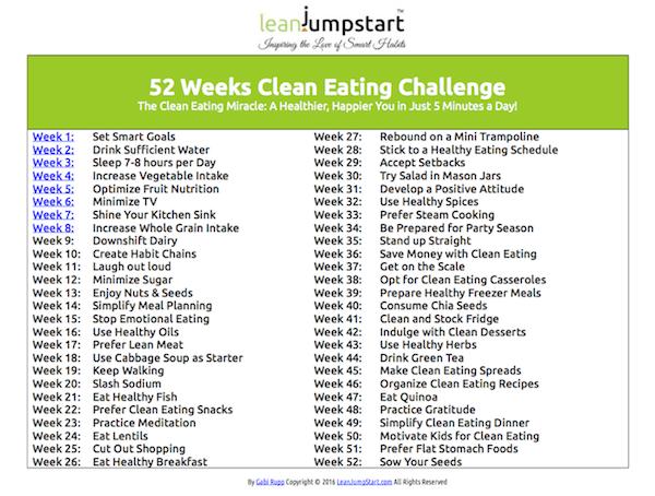 clean eatings chedule