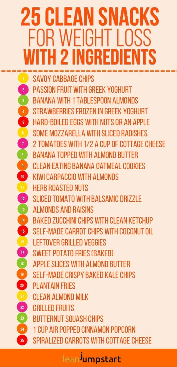 Clean Eating Snacks Top 100 Snack Ideas Amp Recipes For