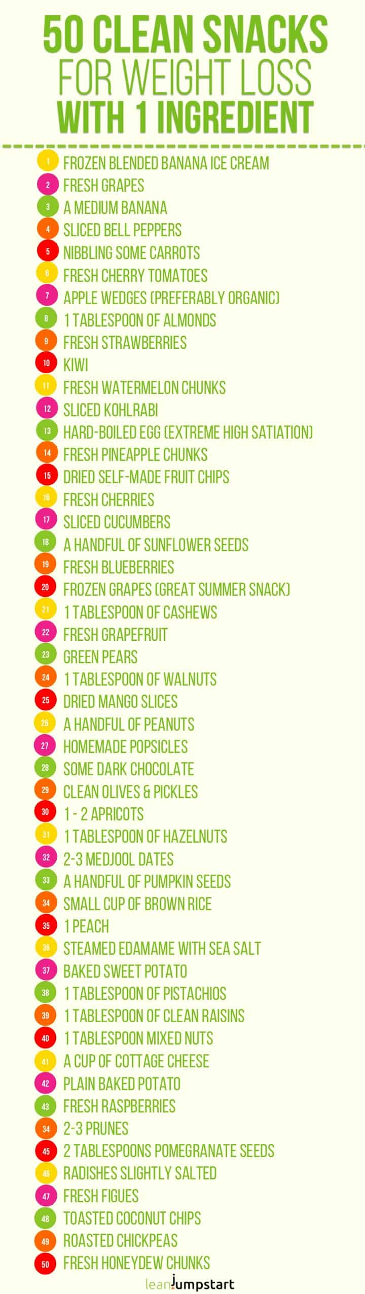 50 clean snacks with one ingredient