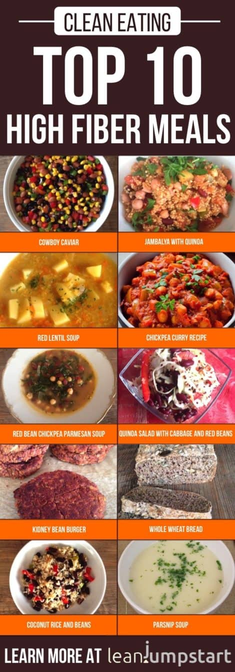 High fiber meals: Top 10 fiber rich recipes that are clean and easy