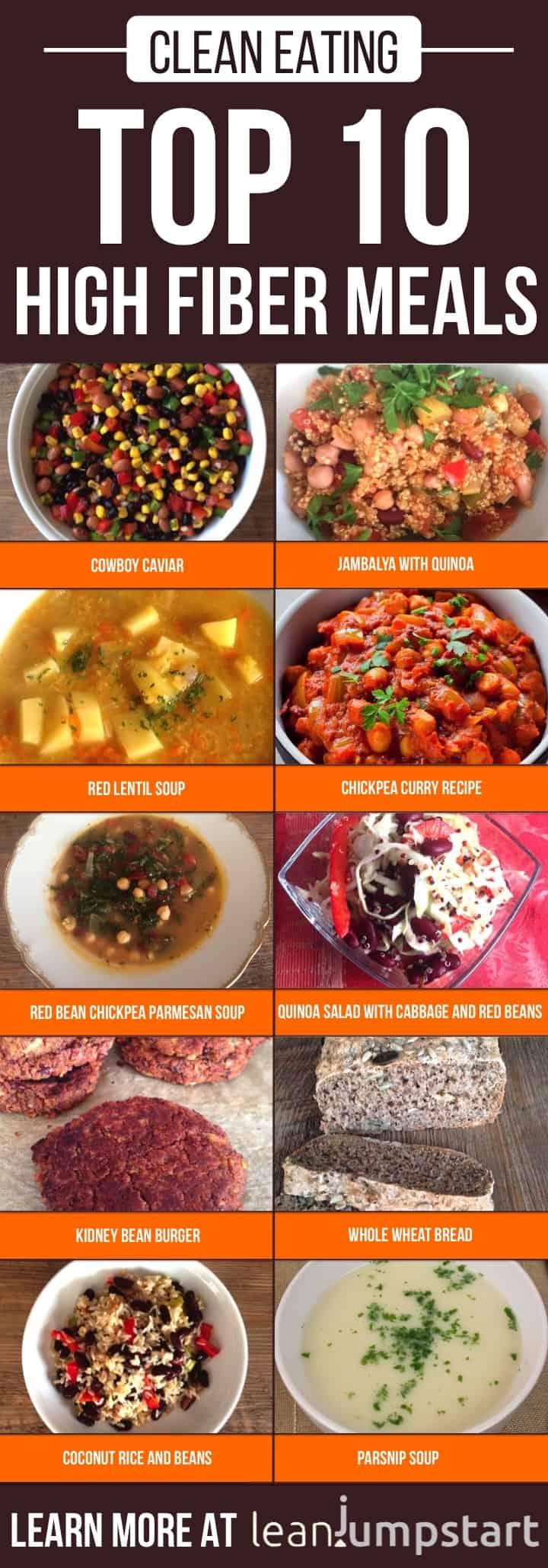 high fiber meals