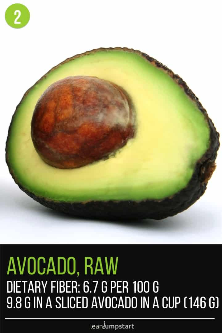 fiber in avocado