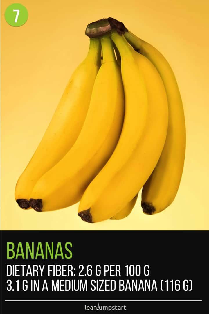 fiber in banana