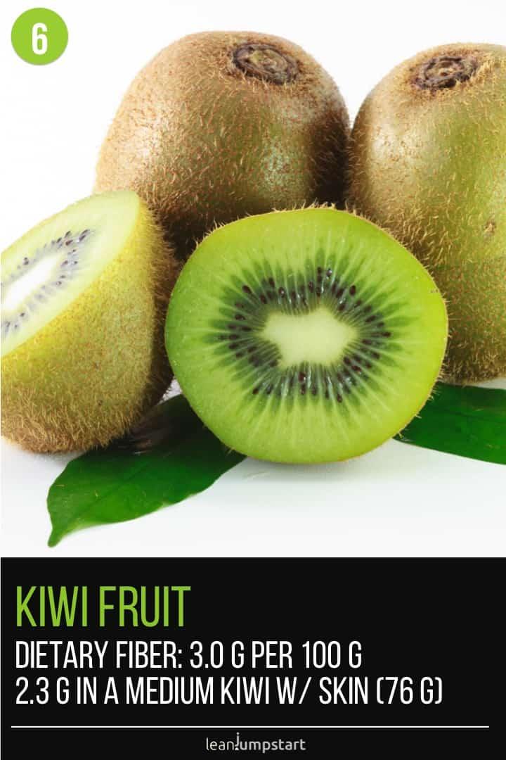fiber in kiwis