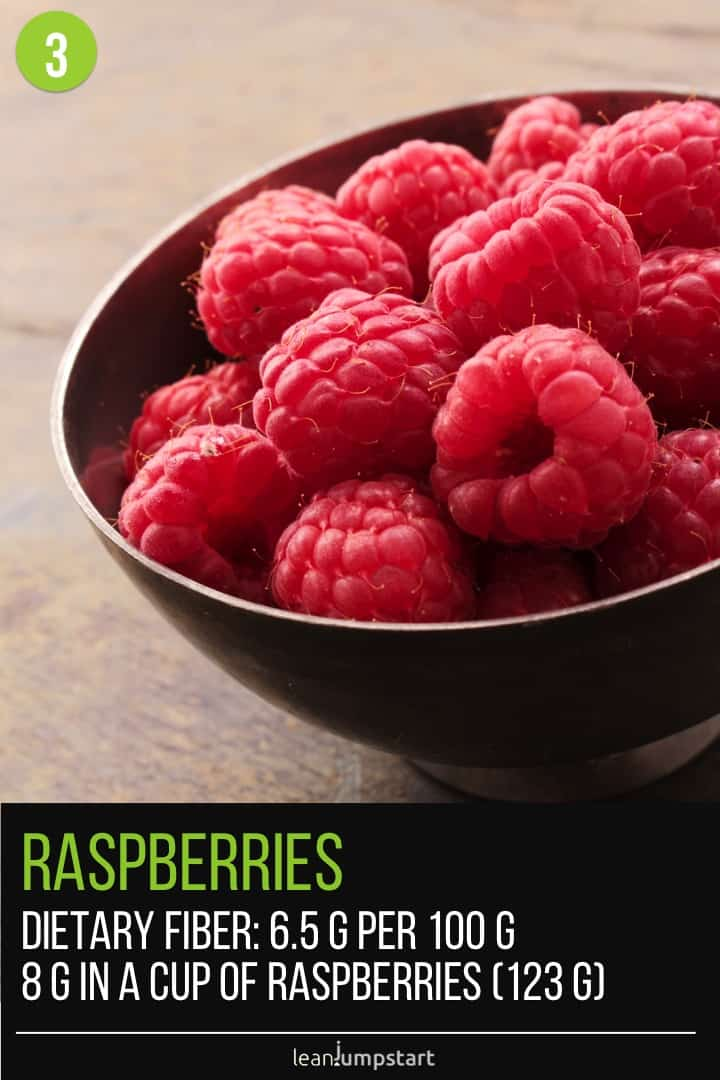 fiber in raspberries