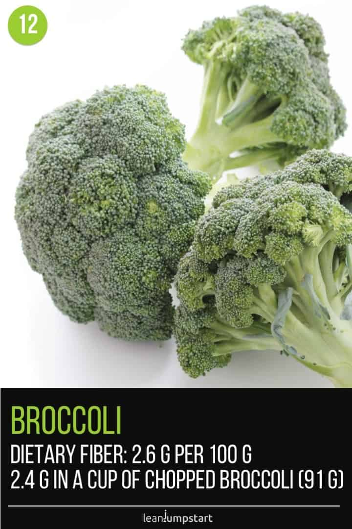 fiber in broccoli