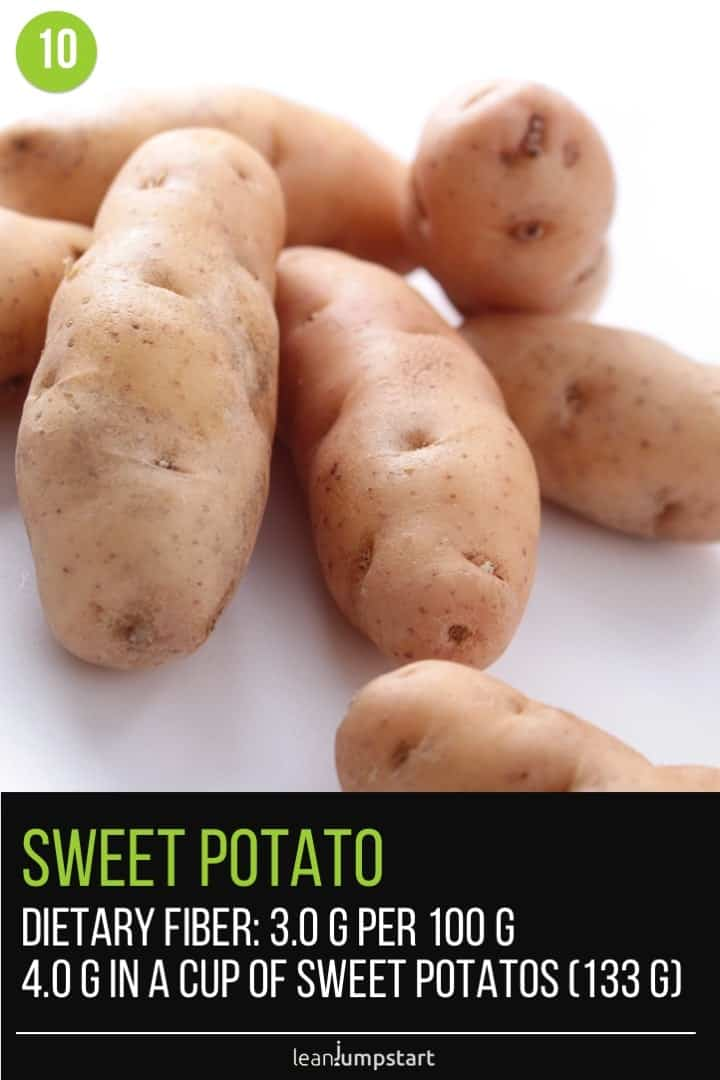 fiber in sweet potatoes