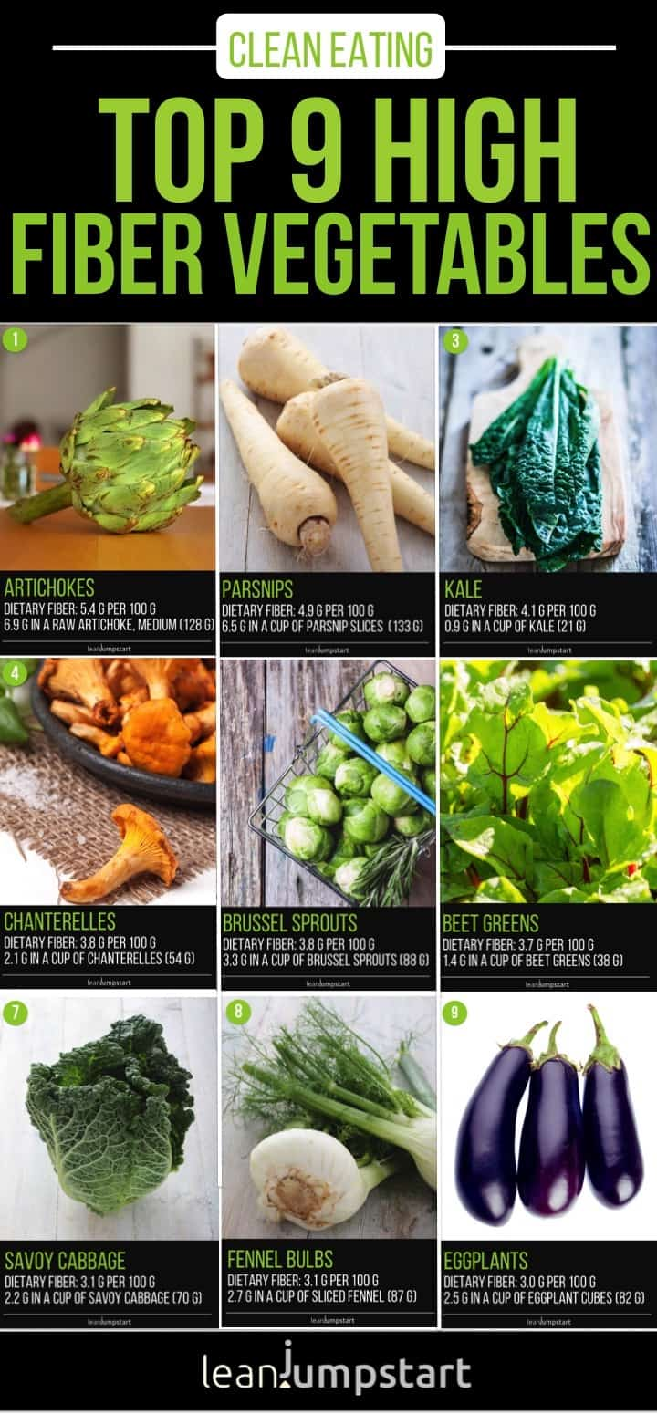top 9 high fiber vegetables
